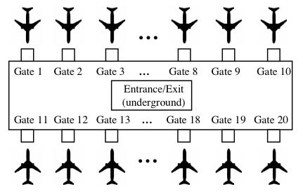 Assignment algorithm